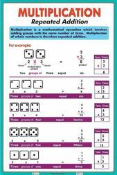 Multiplication for Primary