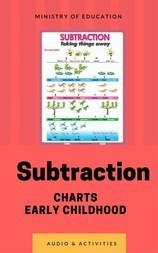 Subtraction Early Childhood