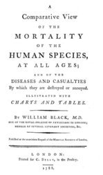 A Comparative View of the Mortality of the Human Species, at All Ages