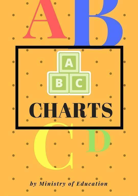 ABCD Charts