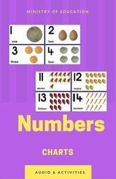 Numbers Charts