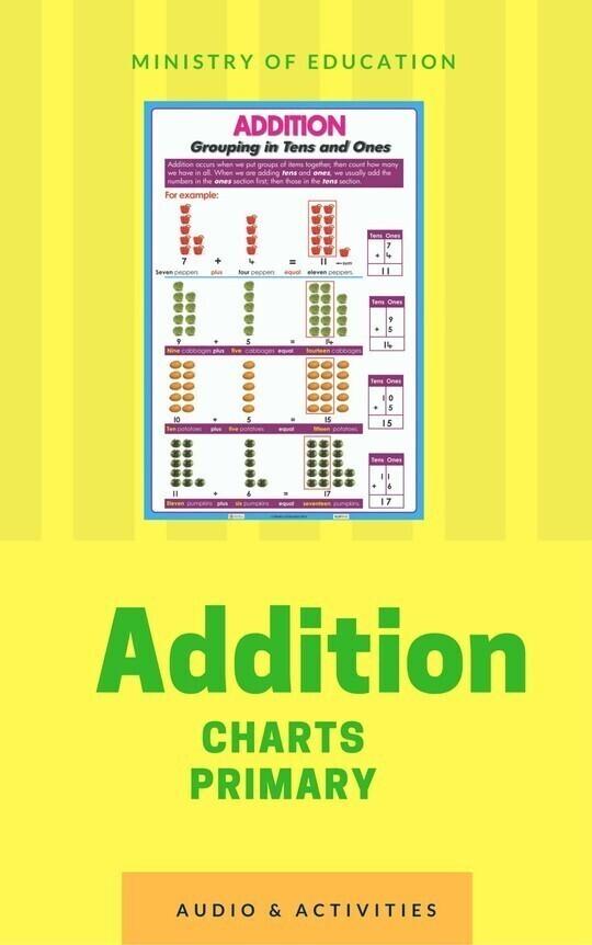 Addition Primary